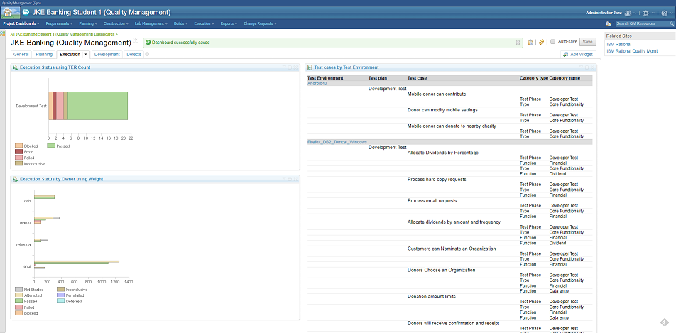 IBM Rational Quality Manager - Project dashboard